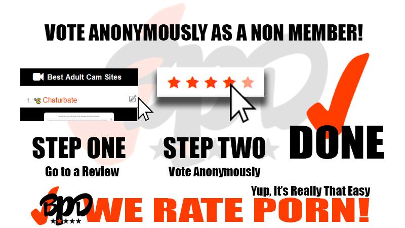 BPD User Ratings Explained